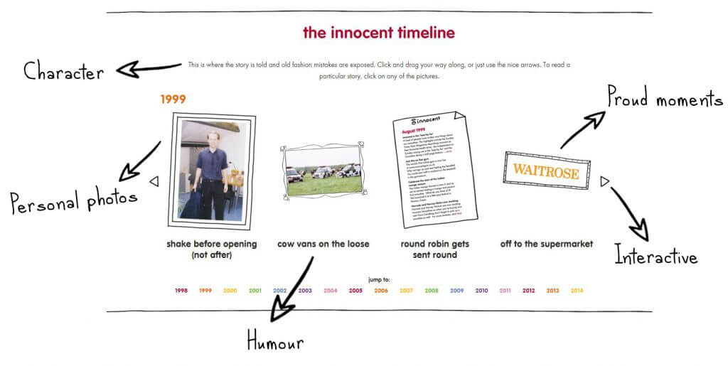 Innocent Smoothies Story