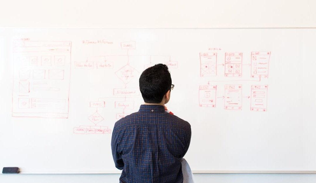 How to set marketing goals